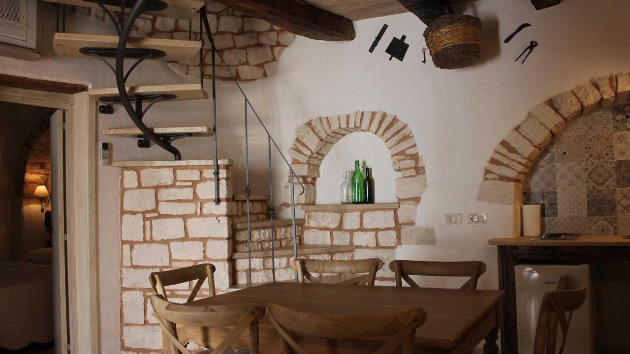 vacanze nei trulli di Alberobello.jpg