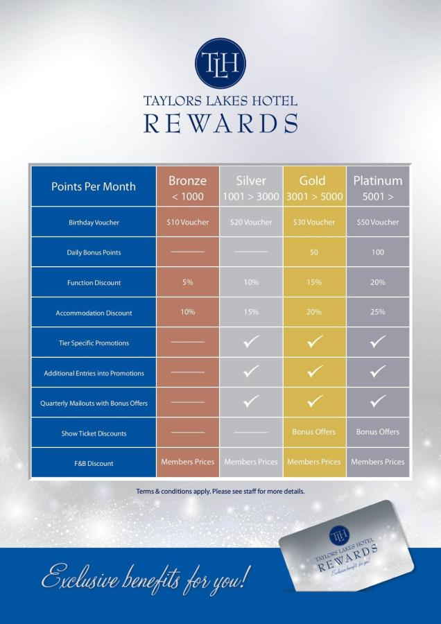 Taylors Lakes Hotel Rewards