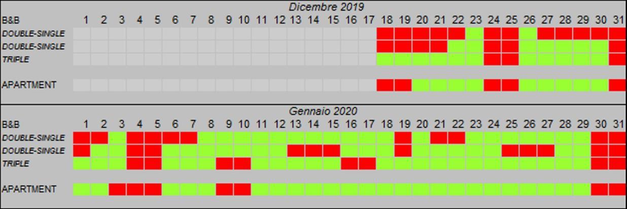 dicembre-gennaio.PNG