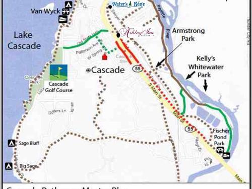 Cascade Pathway map