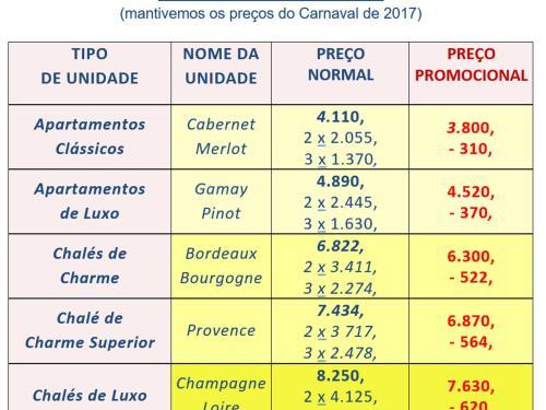 Pacote de Carnaval 2018