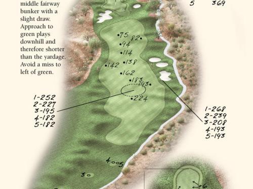 Golf at Entrada