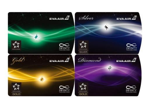 Special Deal for Eva Airline Infinity MileageLands