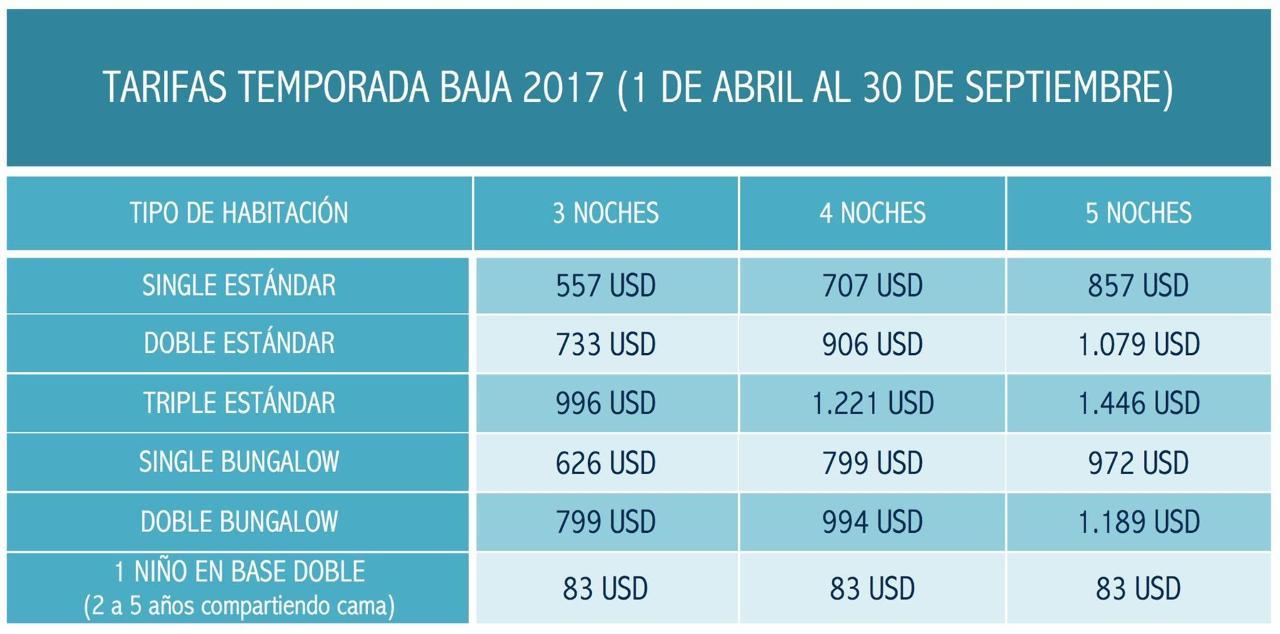 Preços Arakena